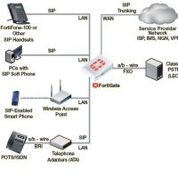 fortinet-3